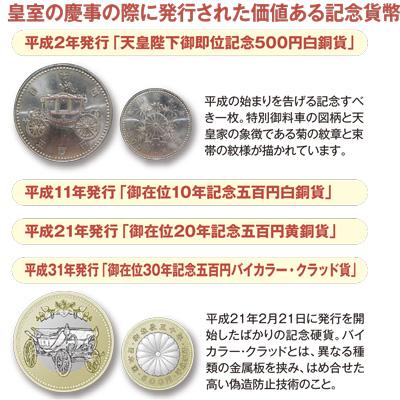 価値ある記念貨幣
